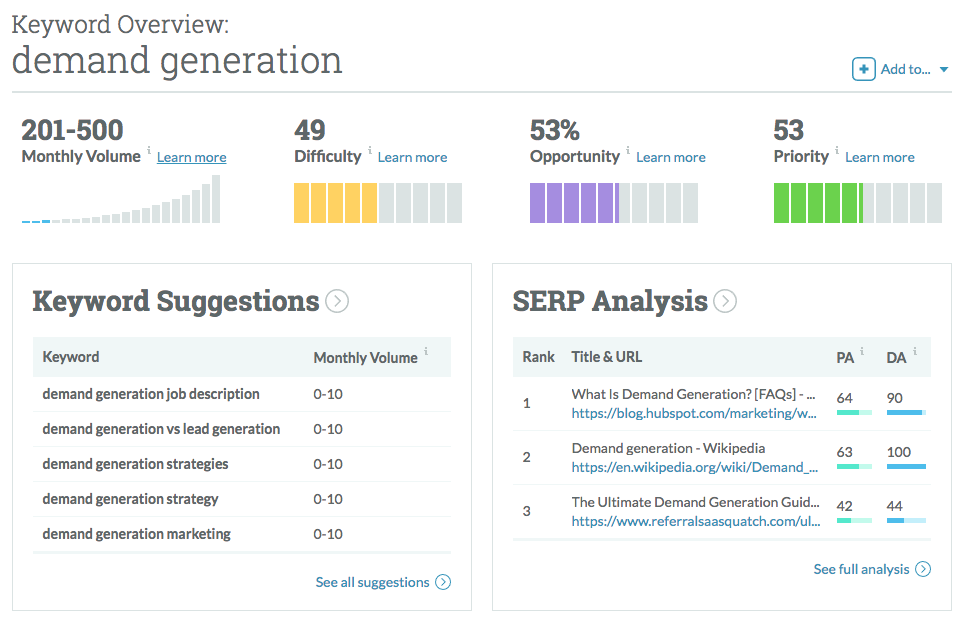 Moz has several tools that help demand generation strategies.