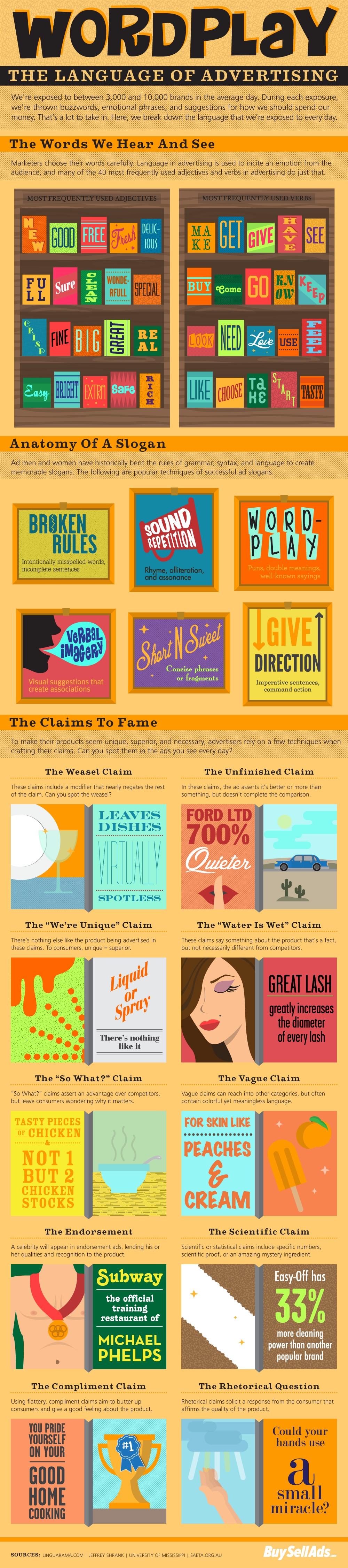 Wordplay: The Language of Advertising